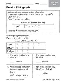 Read a Pictograph: Reteach Worksheet