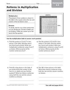 Patterns in Multiplication and Division: Homework Worksheet