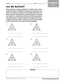 Are We Related? Worksheet