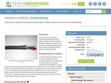 Conductivity Lesson Plan