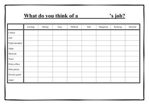 What Do You Think of a  ___'s Job? Worksheet
