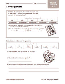 Solve Equations - ELL Worksheet