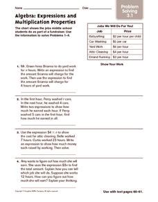 Algebra: Expressions and Multiplication Properties: Problem Solving Worksheet
