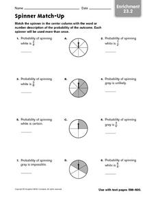 Fraction: Spinner Match-Up Worksheet