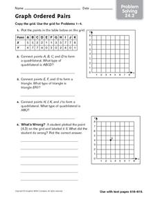Graph Ordered Pairs: Problem Solving Worksheet