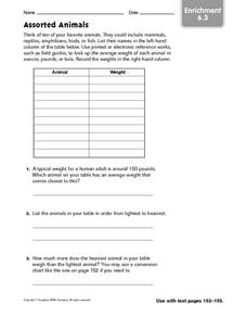 Assorted Animals: Enrichment Worksheet