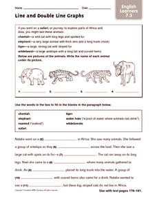 Line and Double Line Graphs - ELL Worksheet