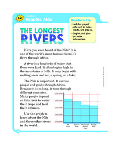 The Longest River: Using Graphic Aids Worksheet