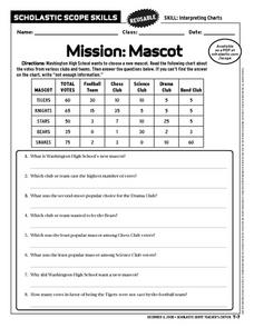 Mission: Mascot Worksheet