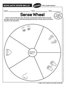Sense Wheel Graphic Organizer Worksheet