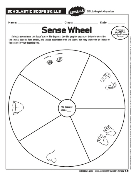 Sense Wheel Graphic Organizer Graphic Organizer for 6th