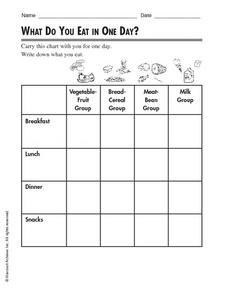 What Do You Eat In One Day? Worksheet