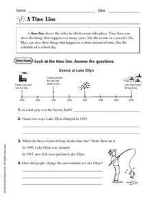 A Time Line Worksheet