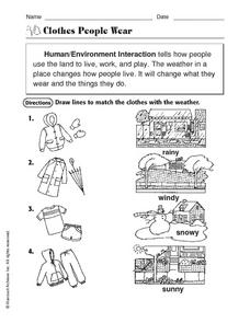 Human/Environment Interaction: Clothes People Wear Worksheet