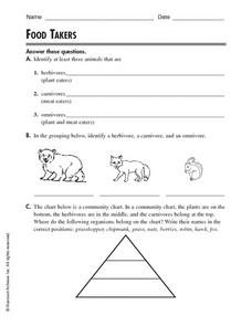Food Takers Worksheet