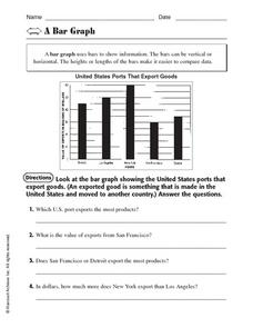 A Bar Graph: Exported Goods Worksheet