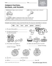 Compare Fractions, Decimals, and Percents - English Learners Worksheet