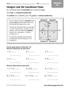 Integers and the Coordinate Plane - Reteach 23.1 Worksheet