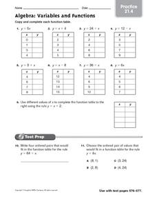Algebra: Variables and Functions Worksheet