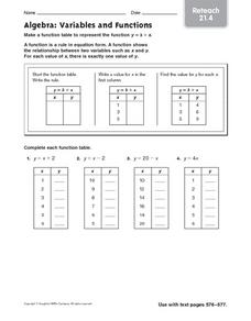Algebra: Variables and Functions - Reteach Worksheet