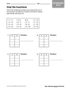 Find the Functions Worksheet