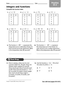Integers and Functions: Practice Worksheet
