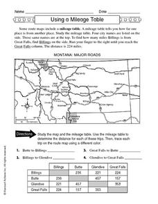 Using a Mileage Table Worksheet