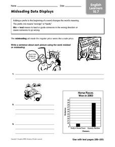 Misleading Data Displays (English Learners 10.7) Worksheet