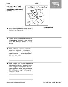 Review Graphs: Problem Solving Worksheet