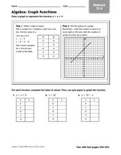 Algebra : Graph Functions Worksheet