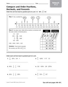 Compare and Order Fractions, Decimals, and Percents reteach 17.3 Worksheet