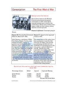 Conscription The First World War Worksheet