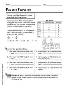 Pets With Proportion Worksheet