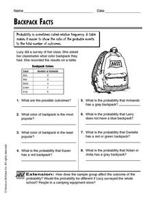 Backpack Facts Worksheet