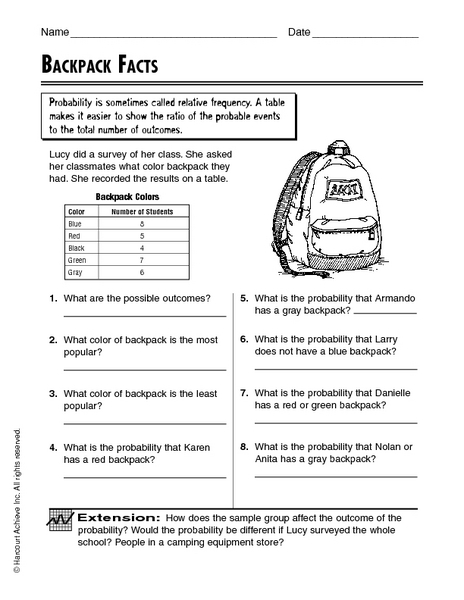 Backpack Facts Worksheet for 4th - 5th Grade | Lesson Planet
