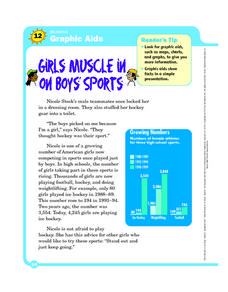 Girls Muscle In On Boys' Sports Worksheet