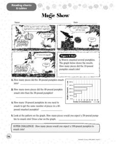 Bar Graph: Magic Show Worksheet