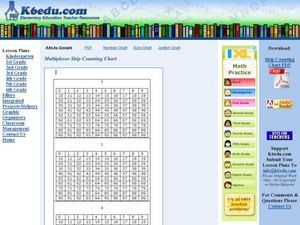 Multiples or Skip Counting Chart Lesson Plan