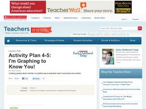 Activity Plan 4-5: I'm Graphing to Know You! Lesson Plan