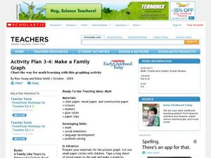 Activity Plan 3-4: Make a Family Graph Lesson Plan