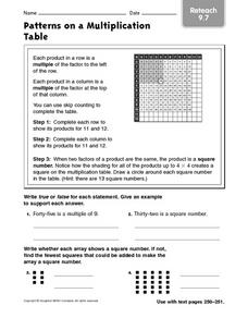 Patterns on a Multiplication Table: Reteach Worksheet