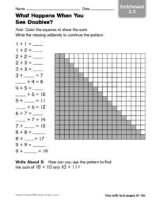 What Happens When You See Doubles? Worksheet