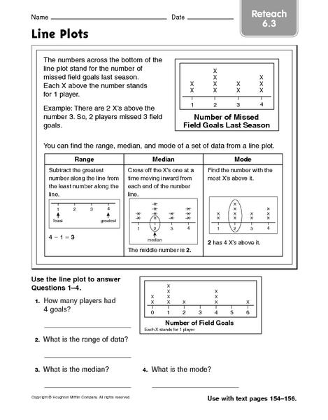Line Plots Reteach 6 3 Worksheet For 4th 6th Grade