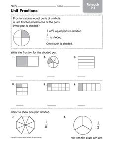 Unit Fractions: Reteach Worksheet