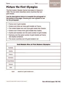 Picture the First Olympics: Enrichment Worksheet