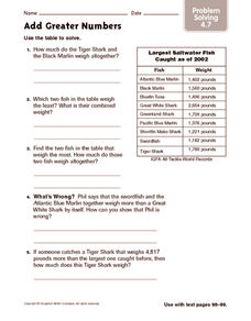 Add Greater Numbers: Problem Solving Worksheet