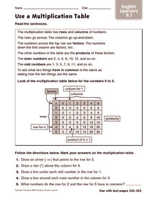 Use a Multiplication Table: English Learners Worksheet