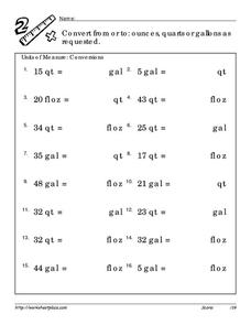Convert From Or To: Ounces, Quarts or Gallons Worksheet
