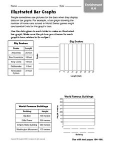Illustrated Bar Graphs enrichment 6.6 Worksheet