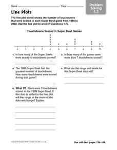 Line Plots - Problem Solving 6.3 Worksheet